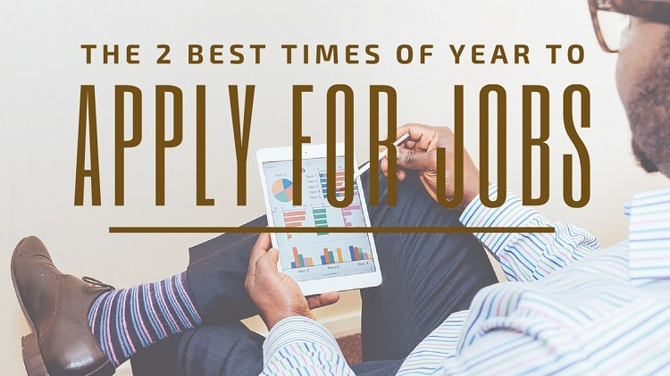 best time to apply for jobs and look for a job