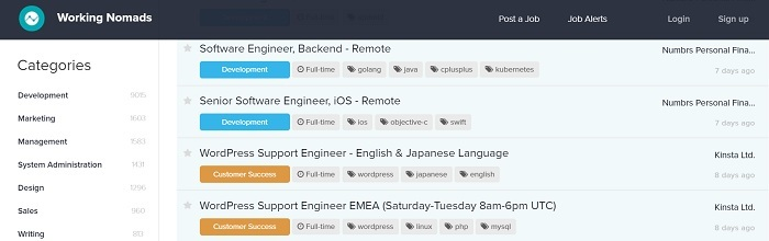 working nomads remote job board