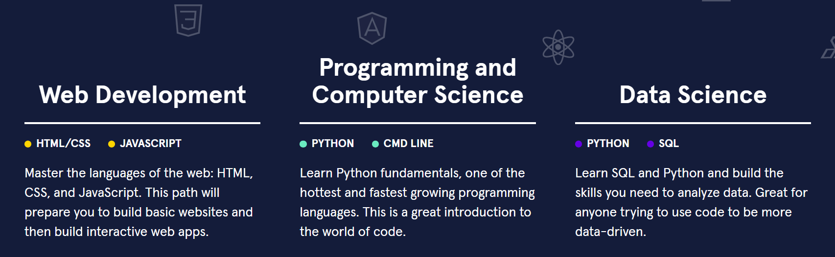 codecademy - online courses to learn web development, python and more